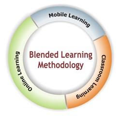 Methoden des E-Learning im Deutschunterricht: Tablets, Apps & Web 2.0 im Deutschunterricht: 13.09. – 17.09.2021